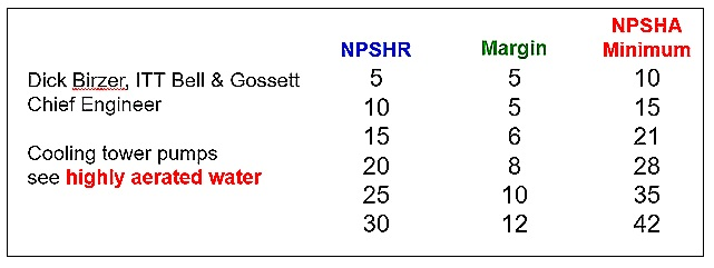 Cooling-Tower-NPSH-Safety-Factor.jpg