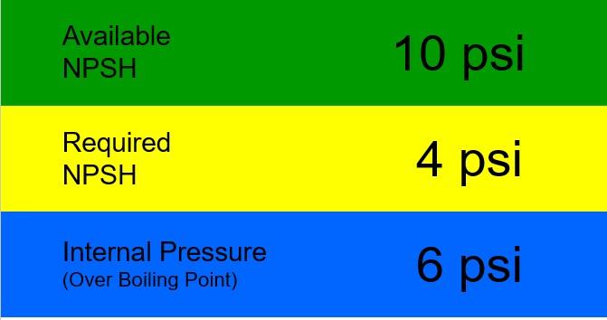 NPSH-And-Internal-Pump-Boiling-Pressure-1.jpg