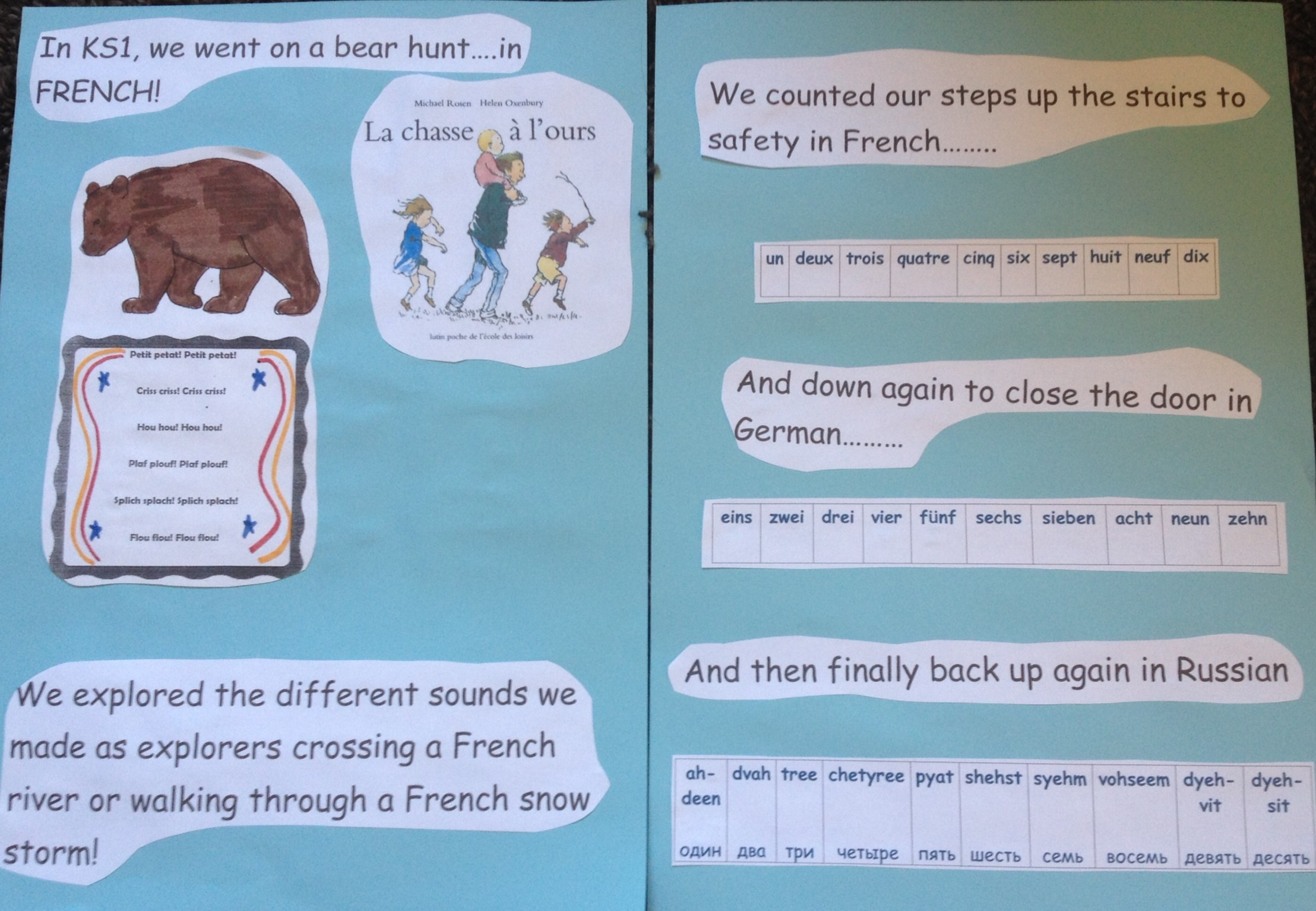 KS1 primary languages