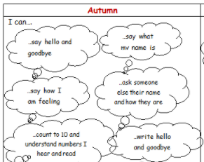 AfL language learning clouds - Child's voice and ownership of learning