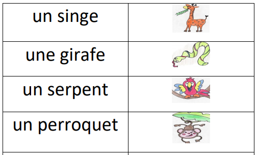 Differentiated consolidation sheets - Core language reinforcement for all abilities
