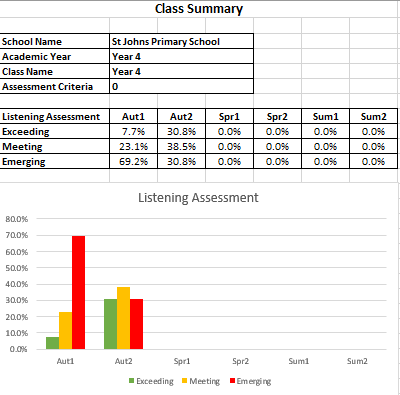 Assessment Spreadsheet - Ready to capture and present pupil data