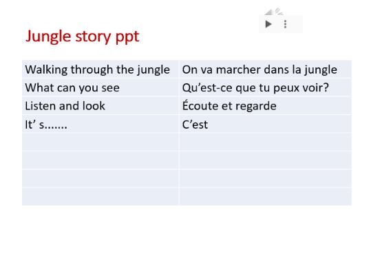 Core Language Tutorials - Practise as a staff simple core language