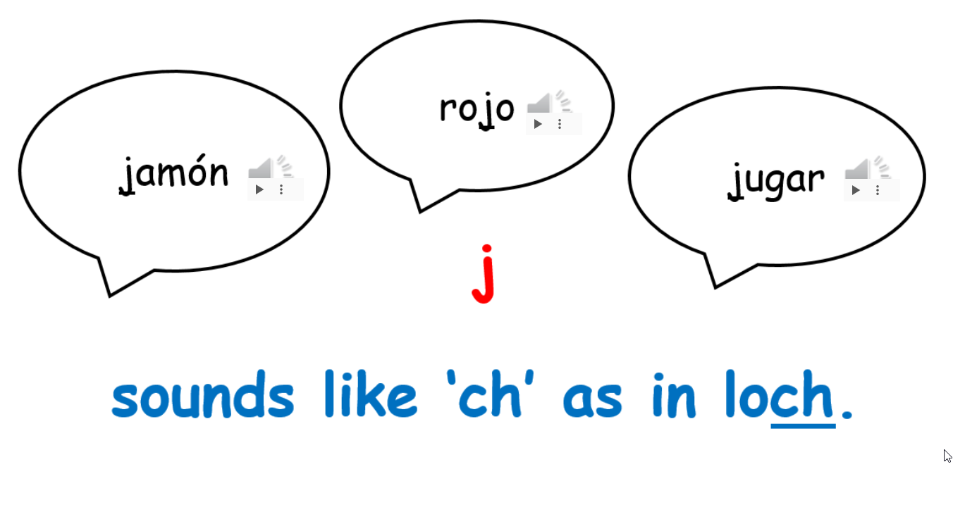 Phonics - Practise child friendly phonics with a native French speaker