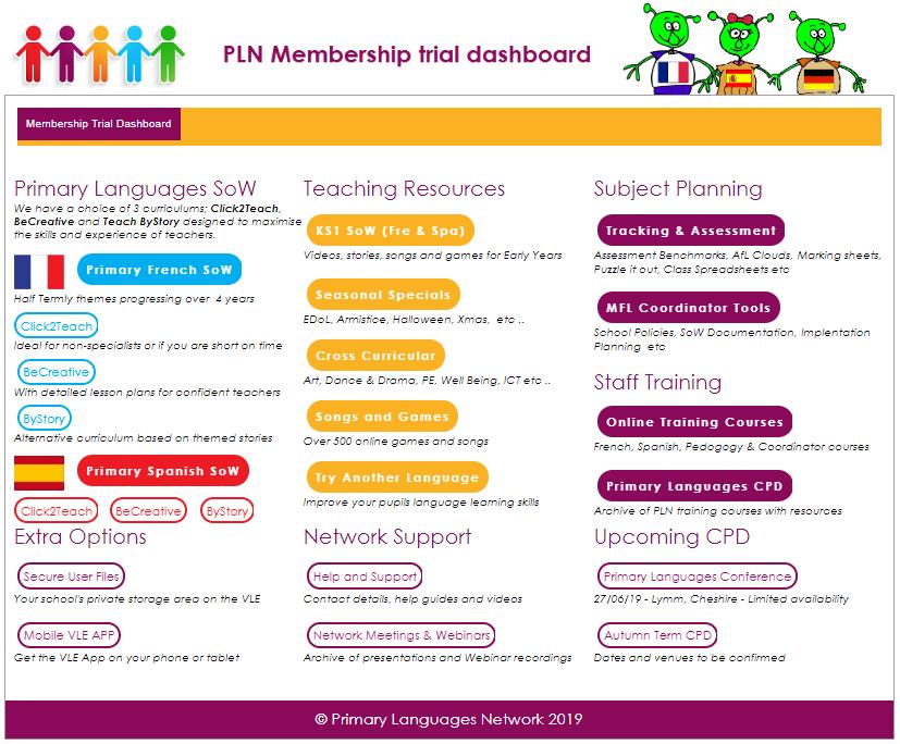 Membership trial dashboard.png