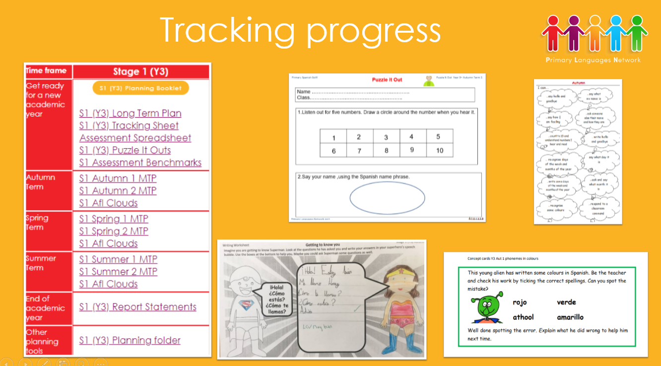 1.Tracking progress.png