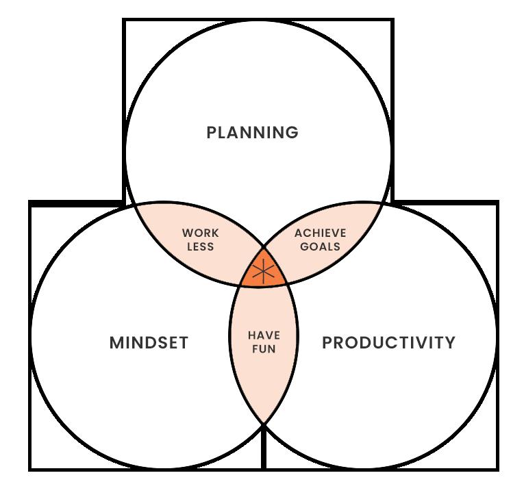 Intuitive-Execution-Framework.png