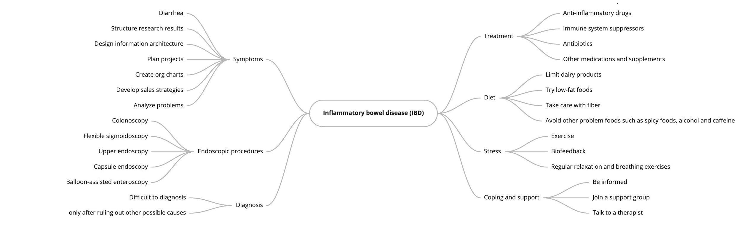IBD research.jpeg