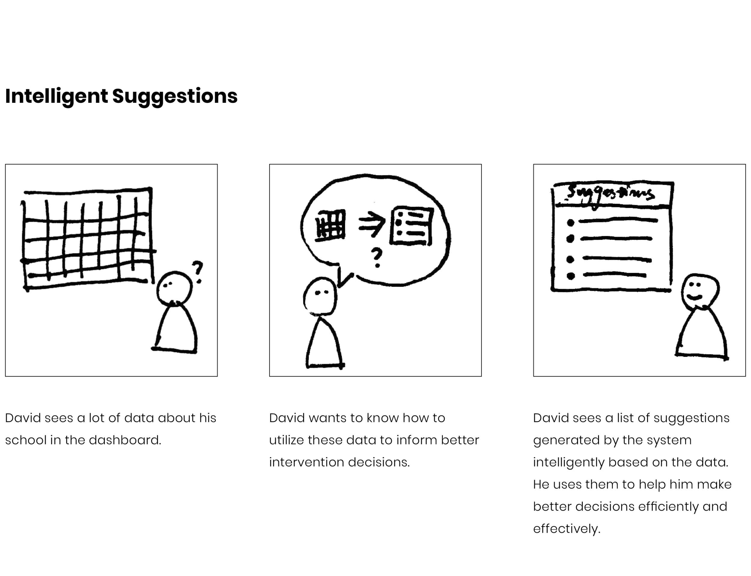 Storyboards61.png