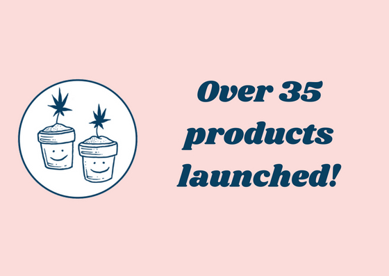 Products launched.jpg