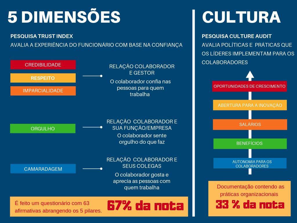 trust-index-culture-audit.png