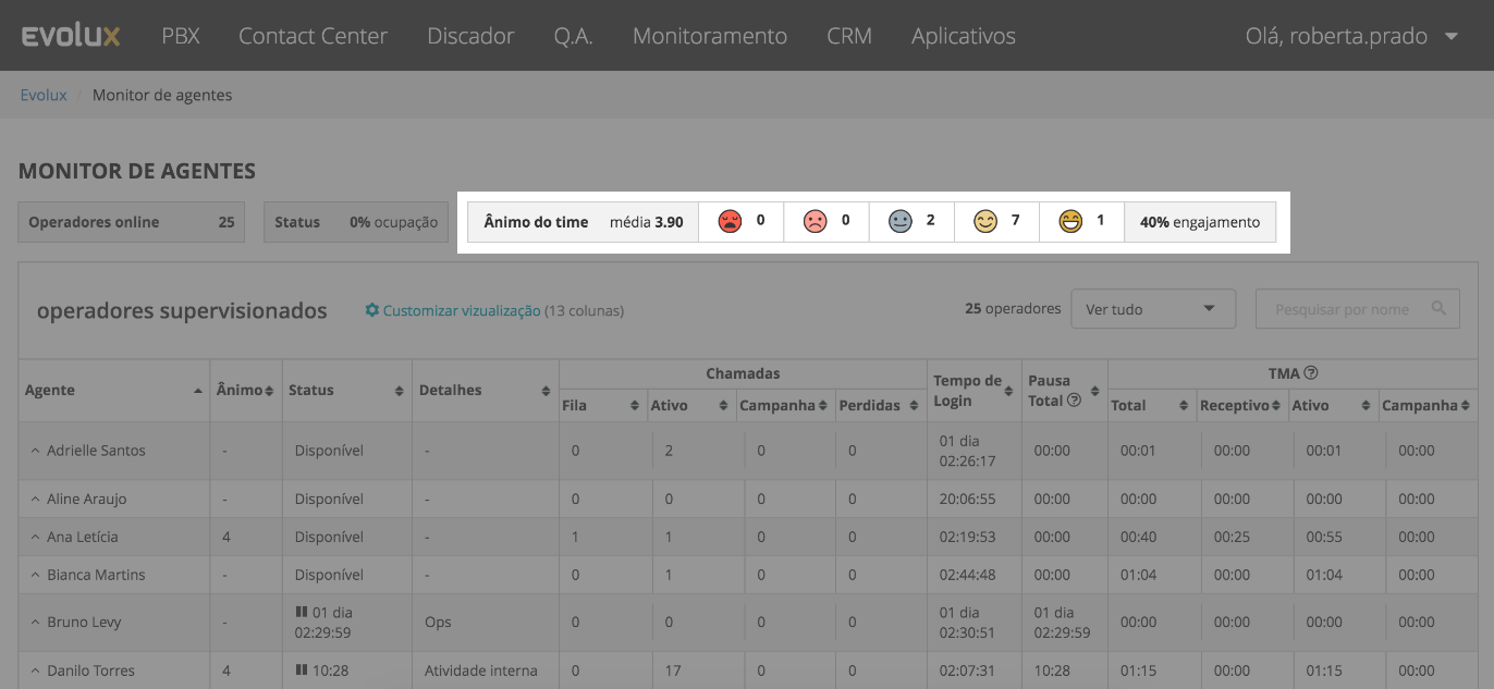 Animo do time - monitor de agentes.png