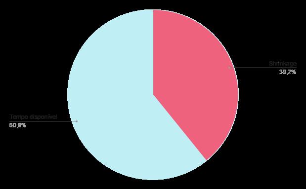 gráfico_shrinkage.png