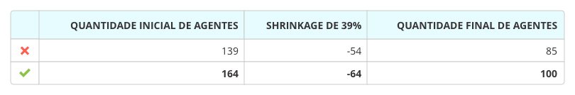 dimensionar_equipe_shrinkage.png