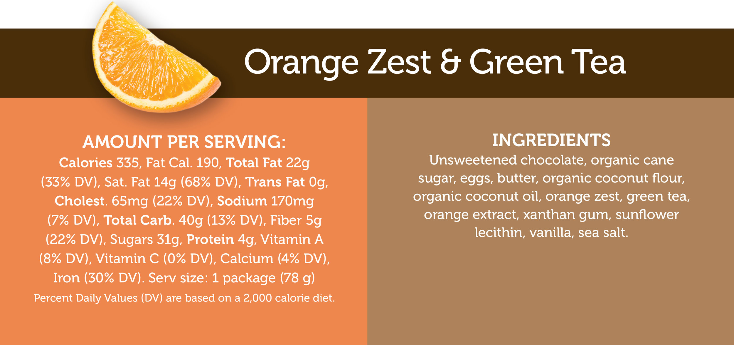 orangezest_greentea.jpg