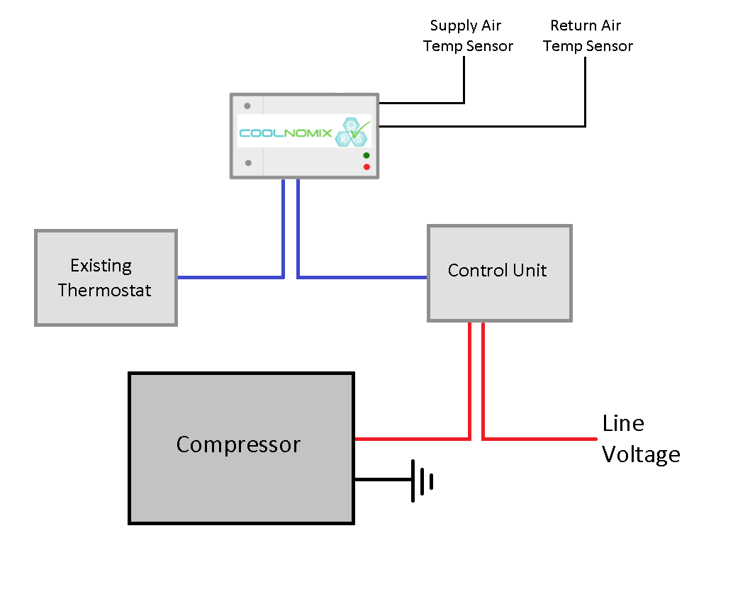 COOLNOMIX Simple Install Diagram.png
