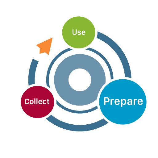 SR-Methodology-Prepare.jpg