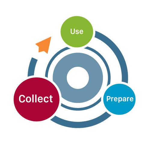 SR-Methodology-Collect.jpg