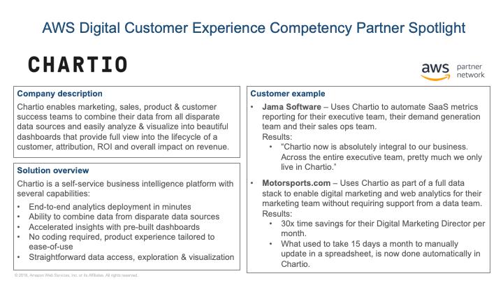 AWS DCX Competency Partner Spotlight for CHARTIO.png