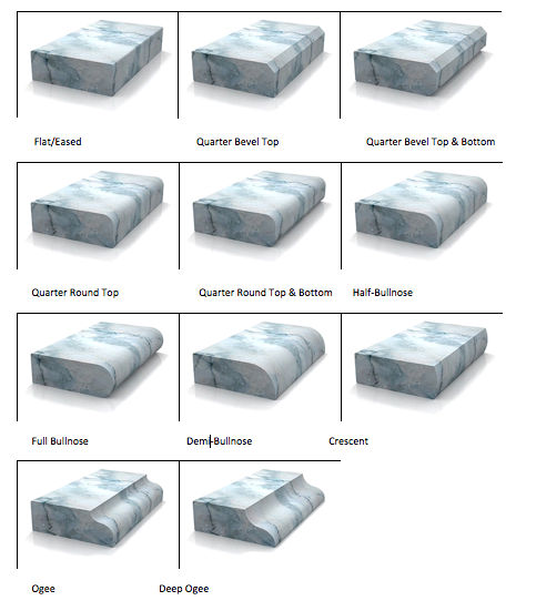Countertop-profiles