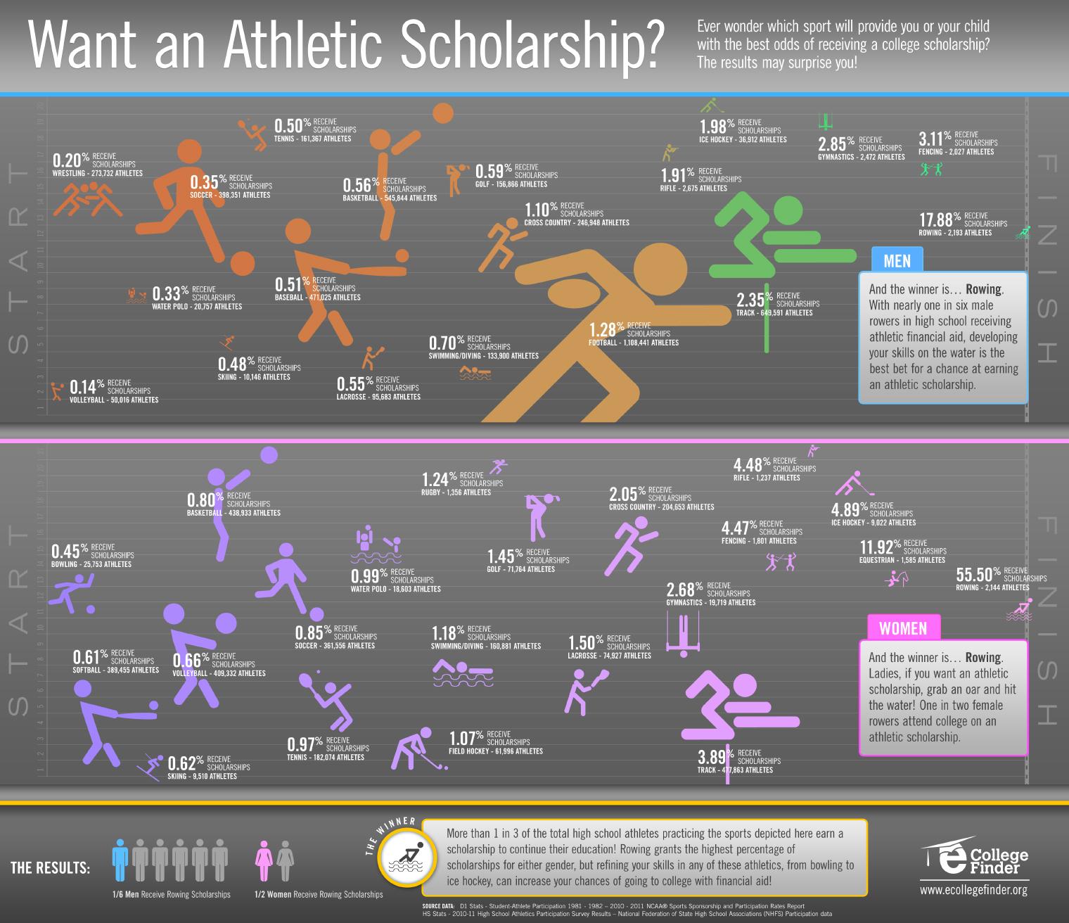 fencing-scholarships.jpg