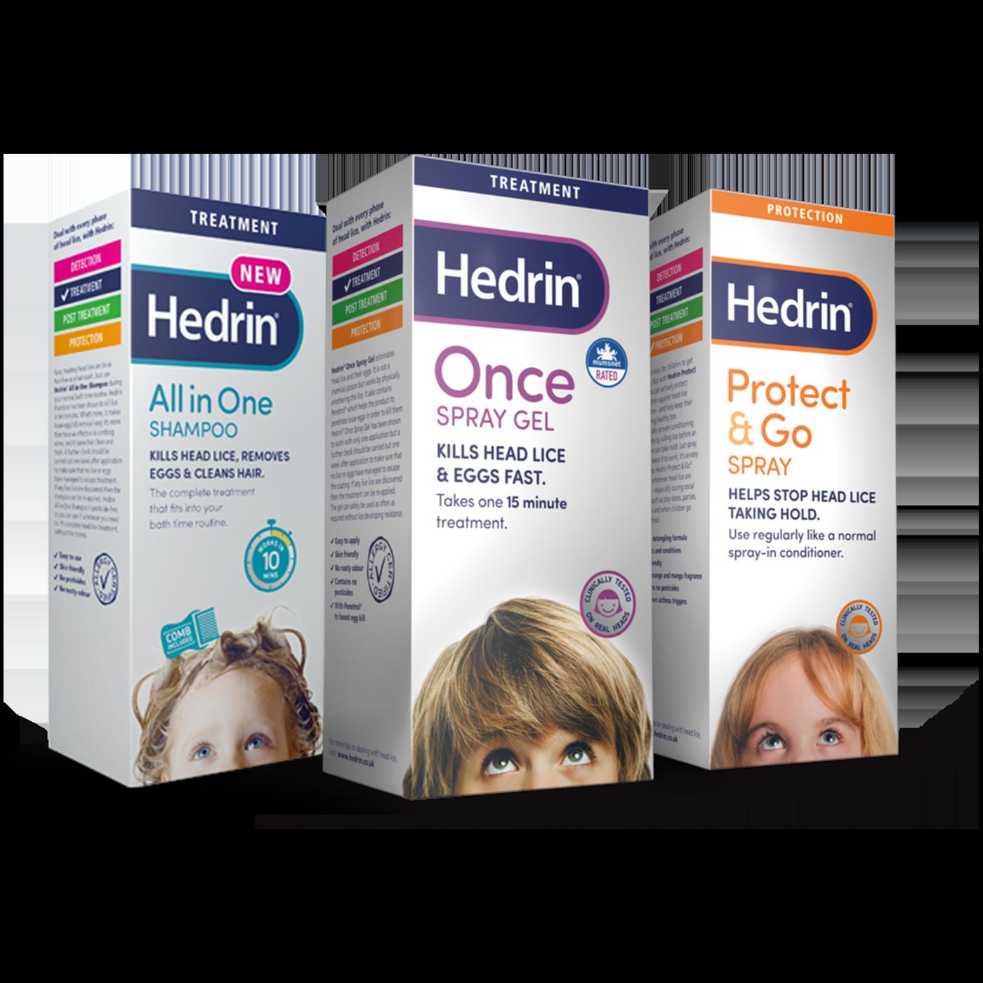 Kaip veikia Hedrin produktai? - Hedrin efektyvumas paremtas jo aktyviaisiais komponentais: dimetikonu (Hedrin 4% tirpalas ir Hedrin Once) ir medžiaga Activdiol (Protect & Go). Visos formulės yra patentuotos ir klinikiniais tyrimais įrodytas jų efektyvumas, naikinant galvos utėles. Preparatas veikia netgi tas utėles, kurios yra įgavusios atsparumą tradicinėms pesticidinėmis priemonėms. Hedrin produktuose nėra tirpiklių, kuriems yra jautrūs astma sergantys žmonės.Hedrin 4% tirpalasHedrin Once Spray gelisHedrin All in One šampūnas