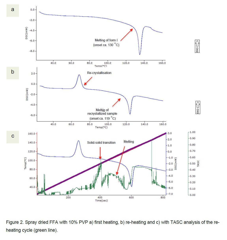 Asma graph 2.jpg
