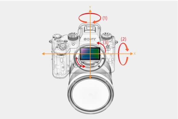 Sony A9 5-Axis IS