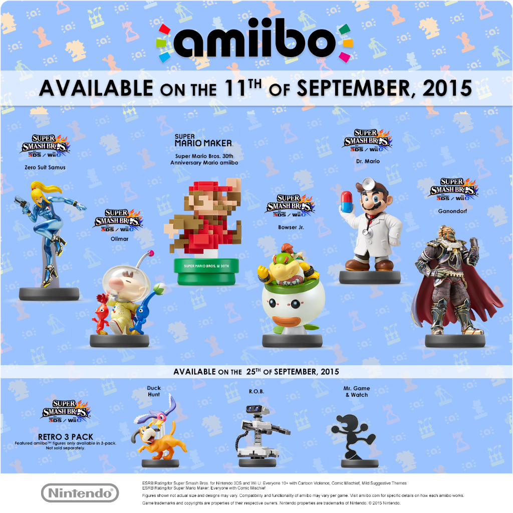 $12.99 each is the usual MSRP, the retro 3-pack is rumored to be $34.99, Image Courtesy of Nintendo via Twitter.