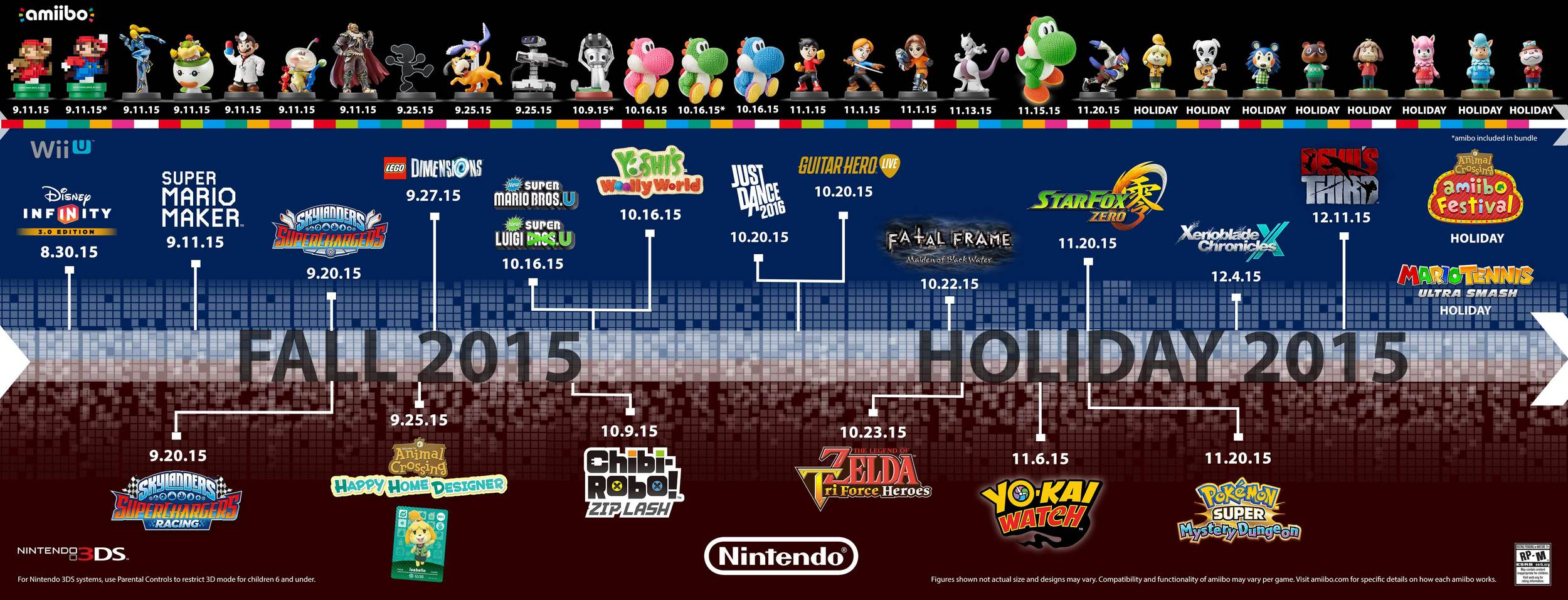 Nintendo's product roadmap through 2015.