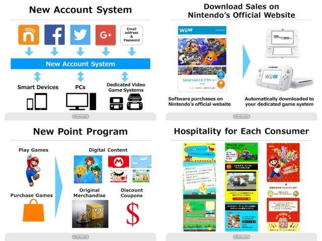 Image courtesy of NintendoEverything.com