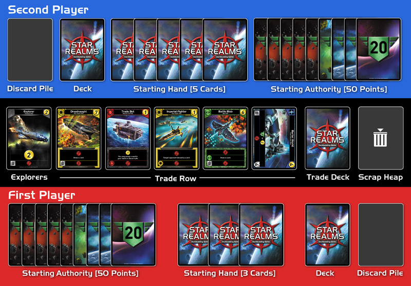 Star Realms Game Setup - Image courtesy of White Wizard games