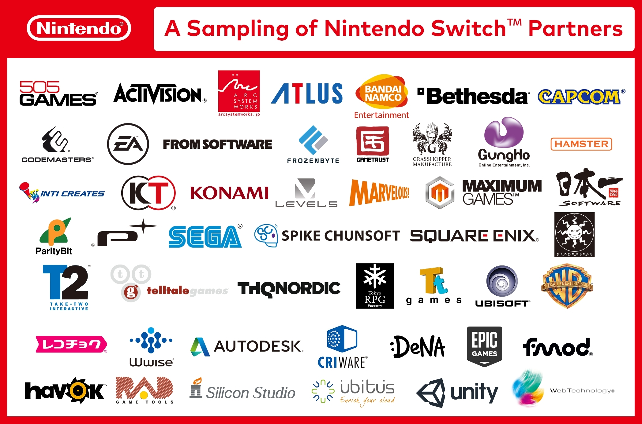 The developers and publishers on board with the Nintendo Switch