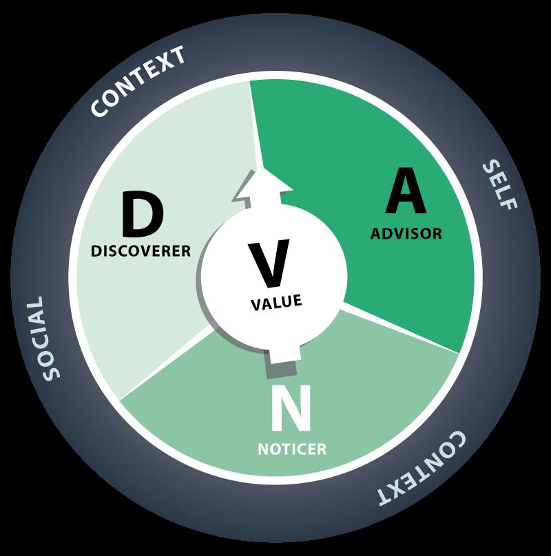 DNA-V