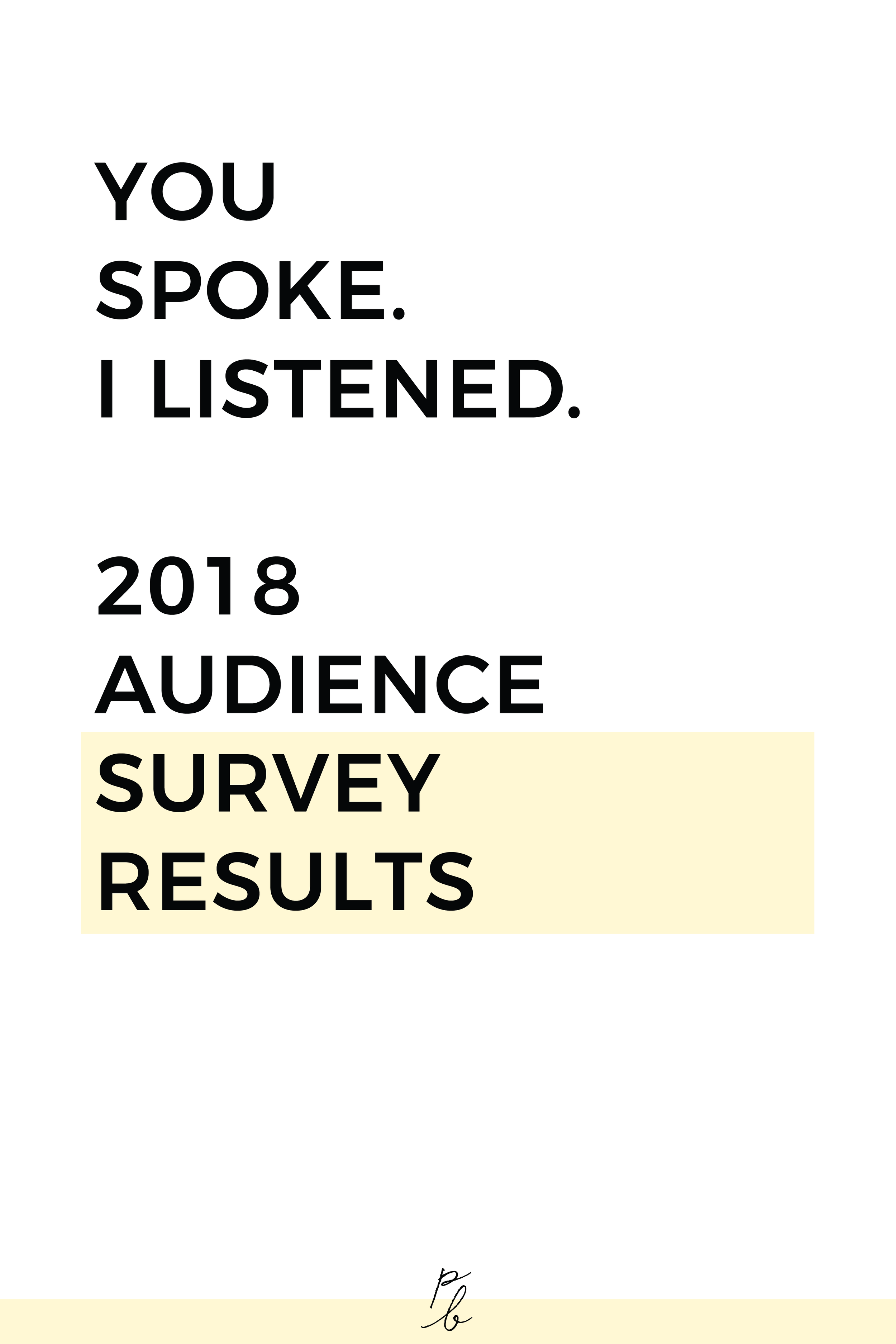 you spoke i listened. 2018 audience survey results.png