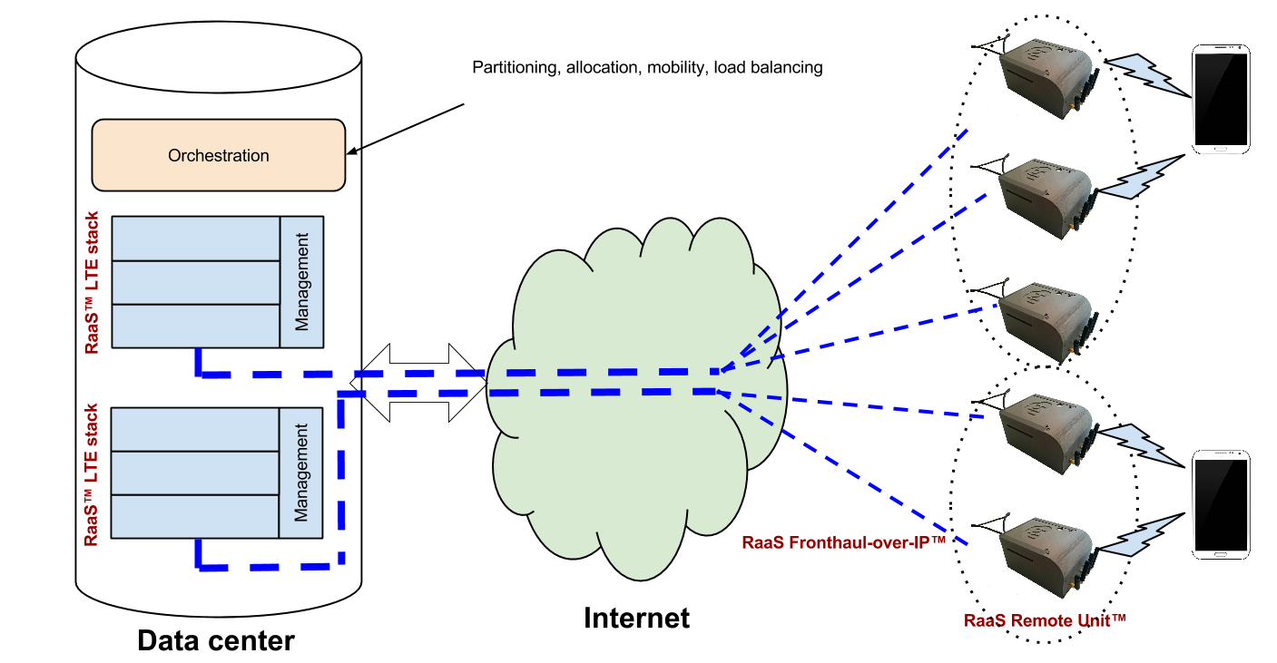 Website block diagram 0(1).png