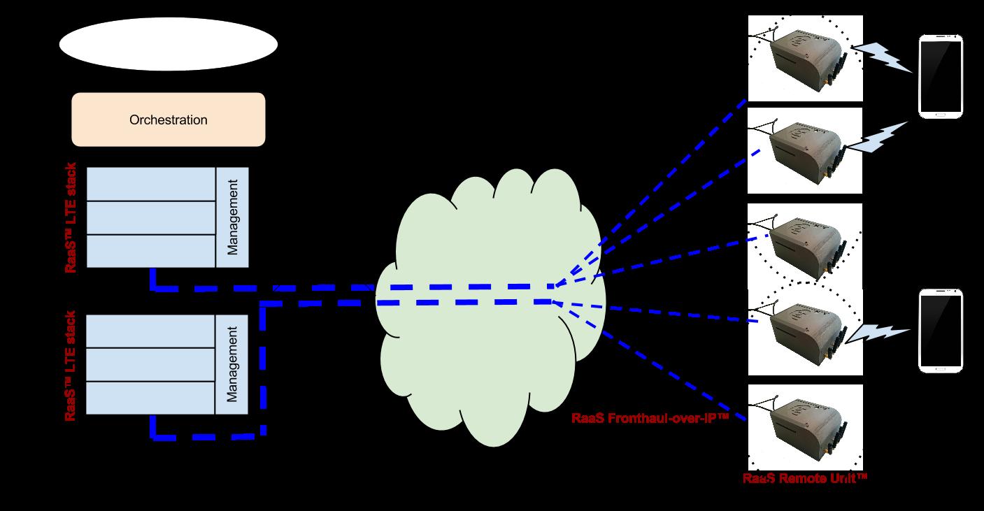 Website block diagram 1(1).png
