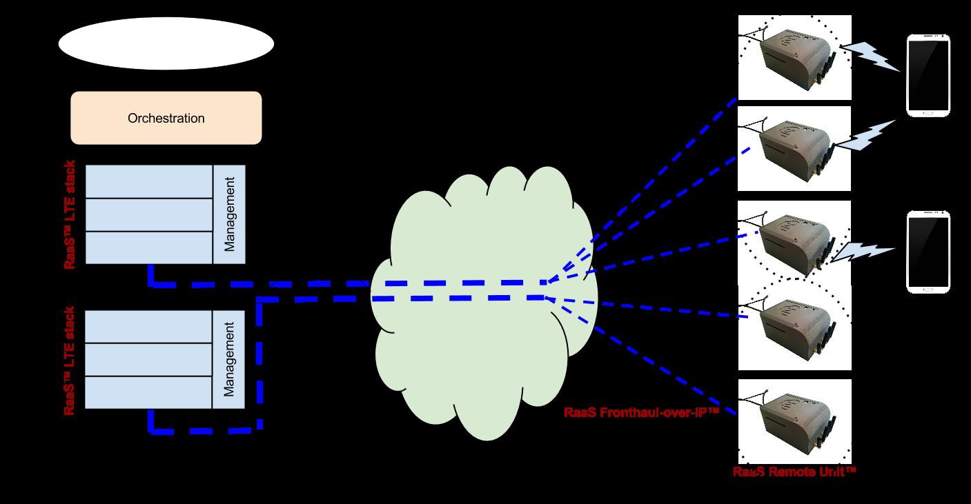 Website block diagram 2(1).png