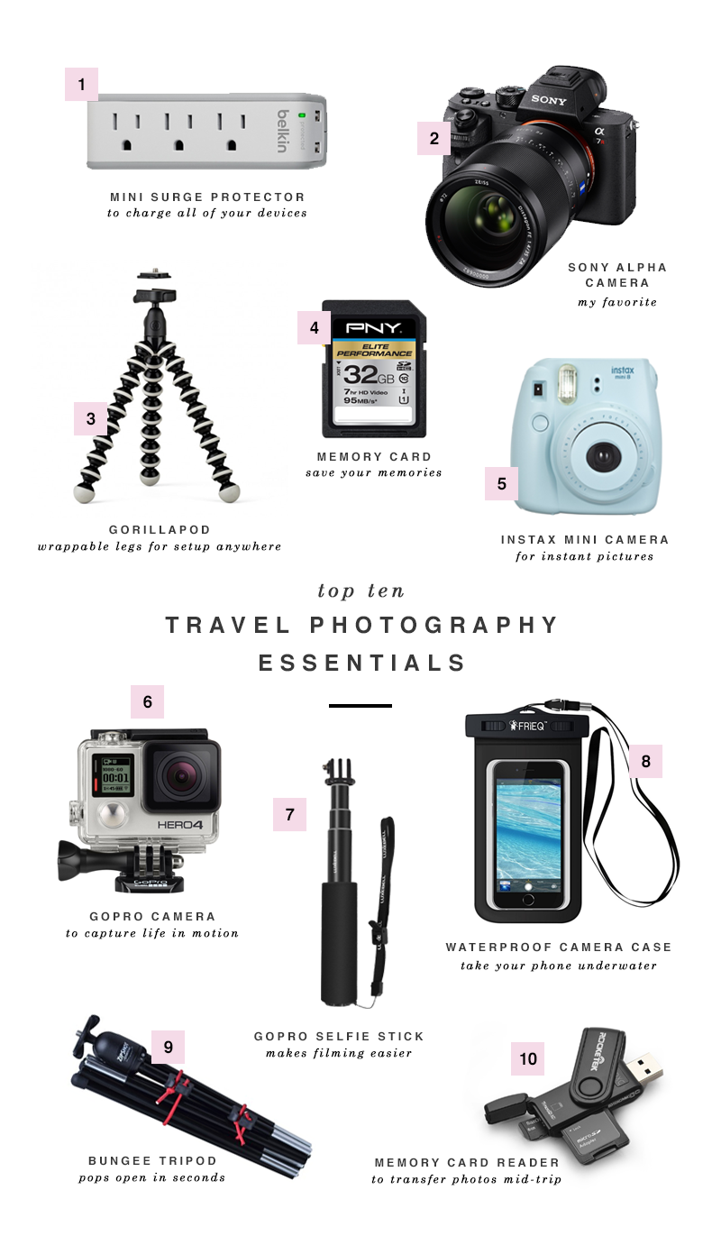 Travel Photography Essentials - Shannon Did What?
