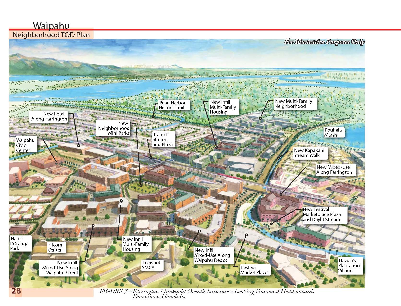 160513_Waipahu Neighborhood TOD Plan_Page_034.jpg