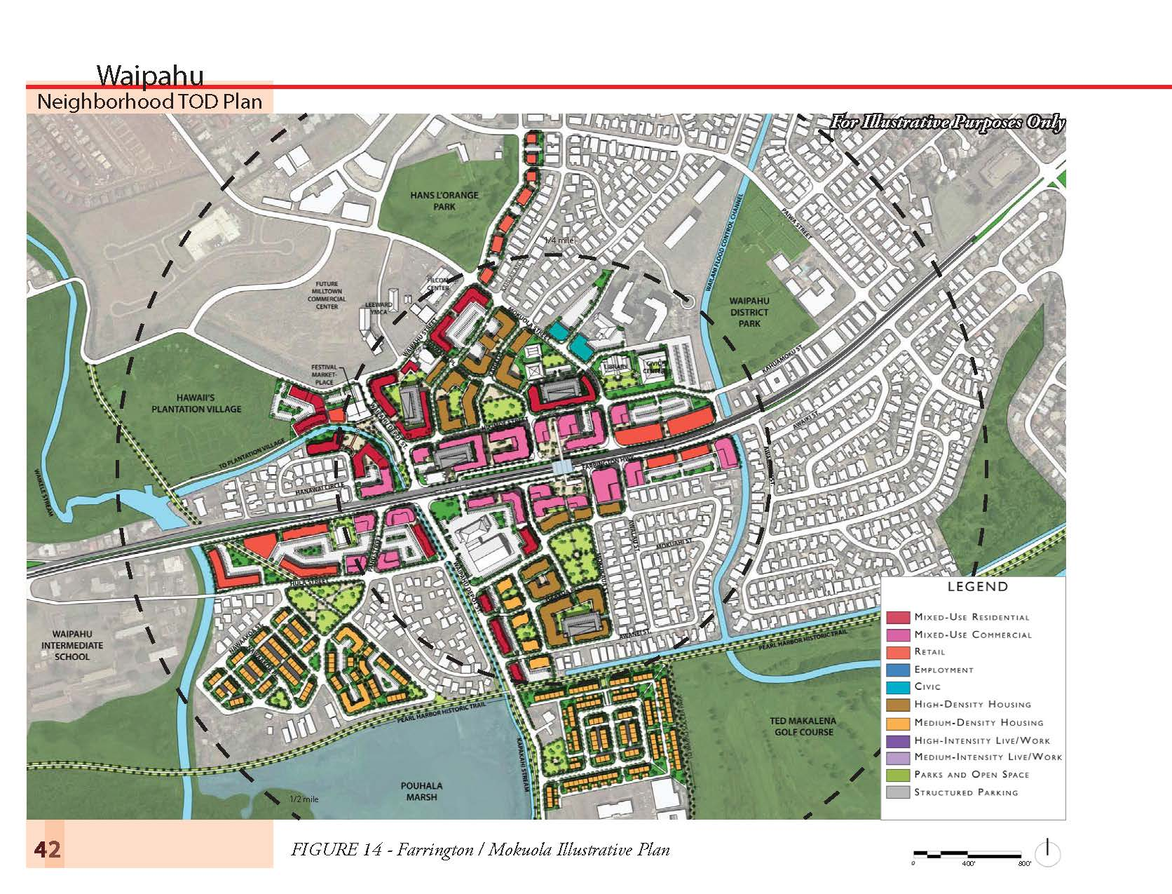 160513_Waipahu Neighborhood TOD Plan_Page_048.jpg