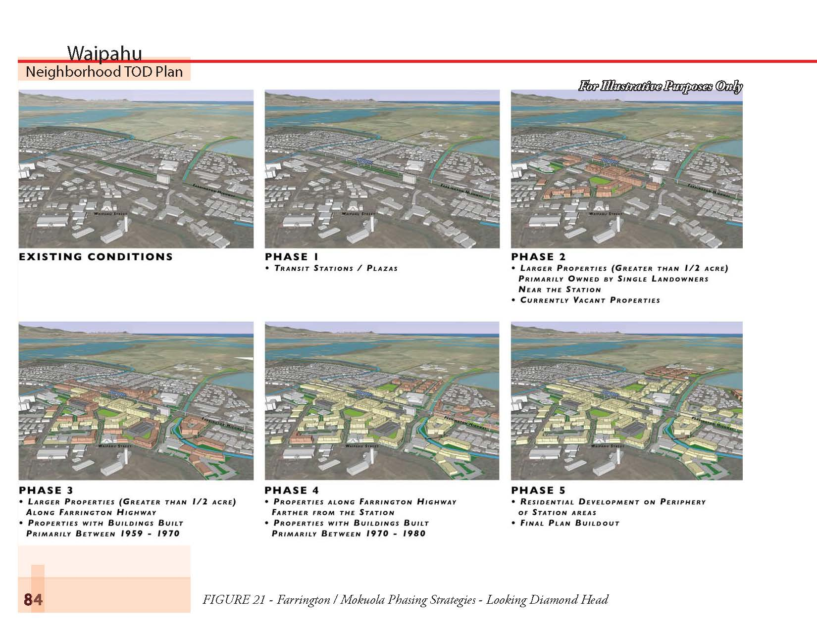 160513_Waipahu Neighborhood TOD Plan_Page_090.jpg