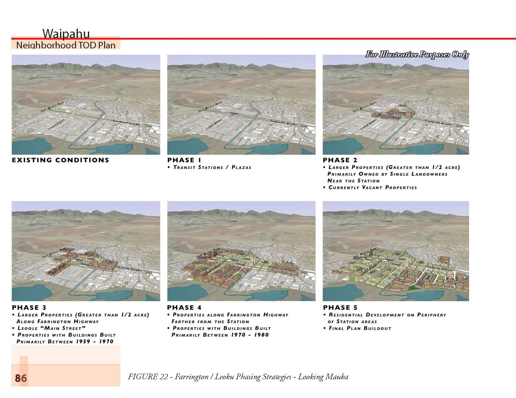 160513_Waipahu Neighborhood TOD Plan_Page_092.jpg