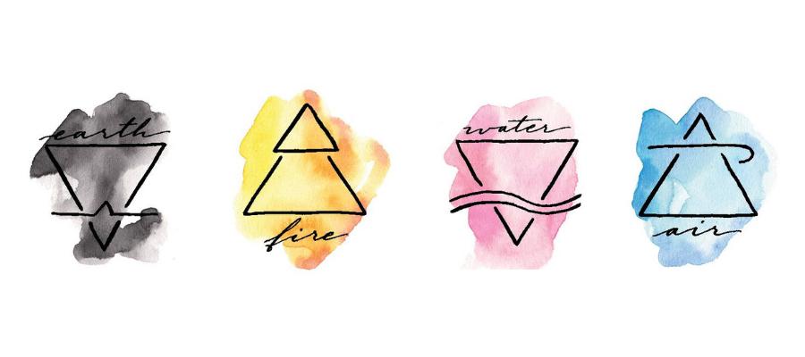 elemental alchemical symbols