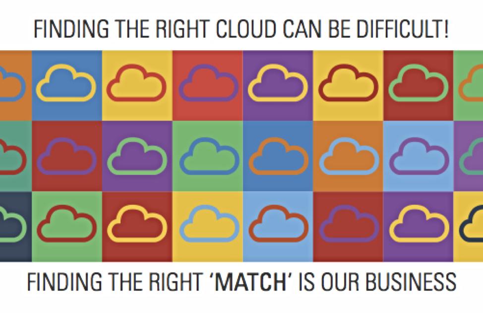 CloudMakelaar® is a subsidiary of  Witsenburg Consultancy