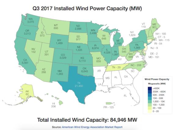wind-energy-Texas-USA-renewables-570x426.png