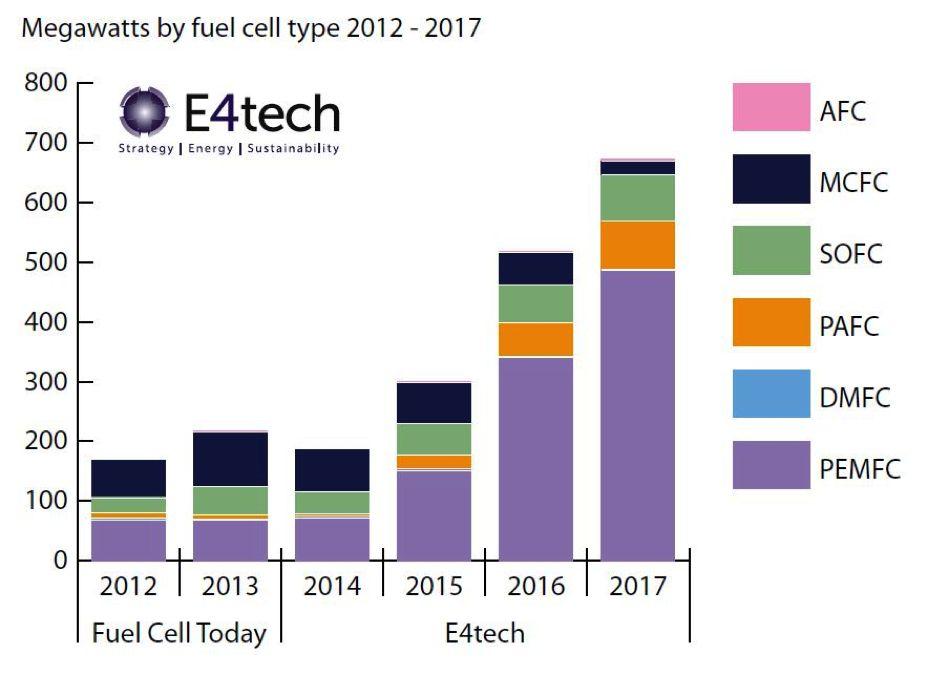 E4tech_Fuel_Cells_Klippenstein_941_675_80.jpg