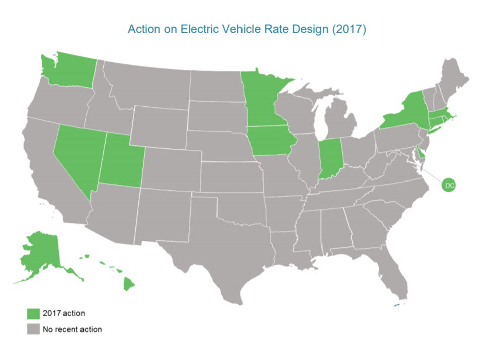 Credit: CETC 2017 EV policy review