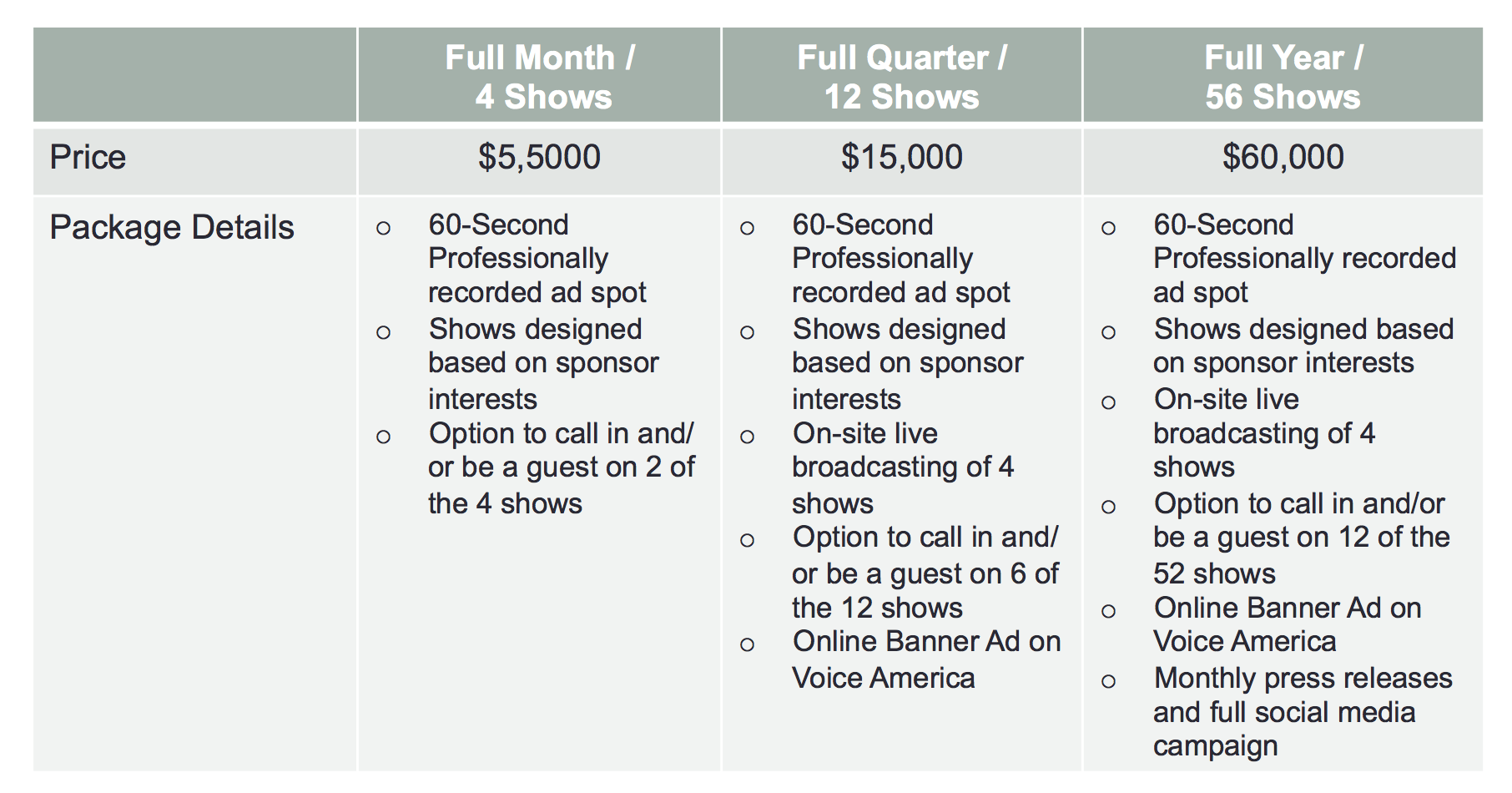 Voice America pricing.png