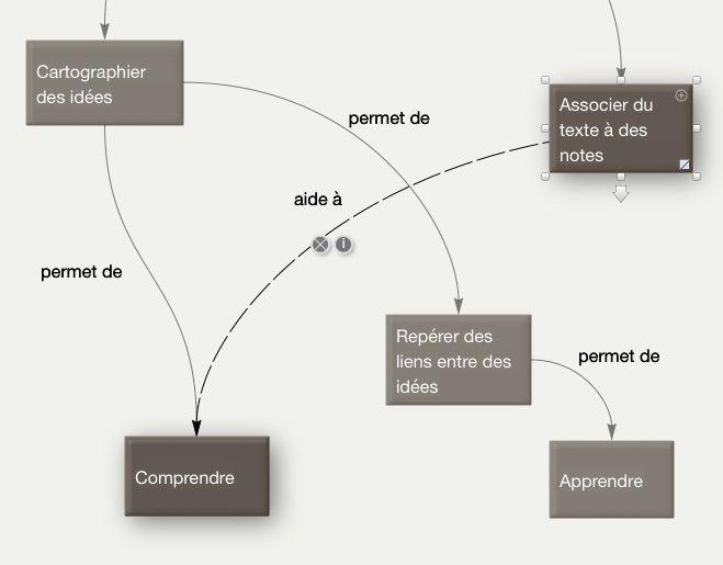 Linking concepts